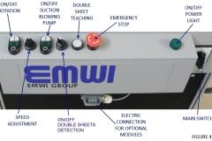 SFF Control Buttons Description